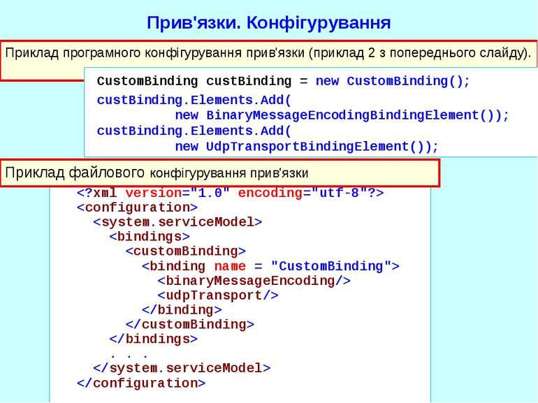 . . . Приклад файлового конфігурування прив'язки Приклад програмного конфігур...