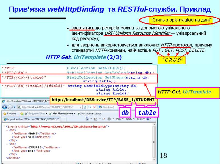 Прив'язка webHttpBinding та RESTful-служби. Приклад db table HTTP Get. UriTem...