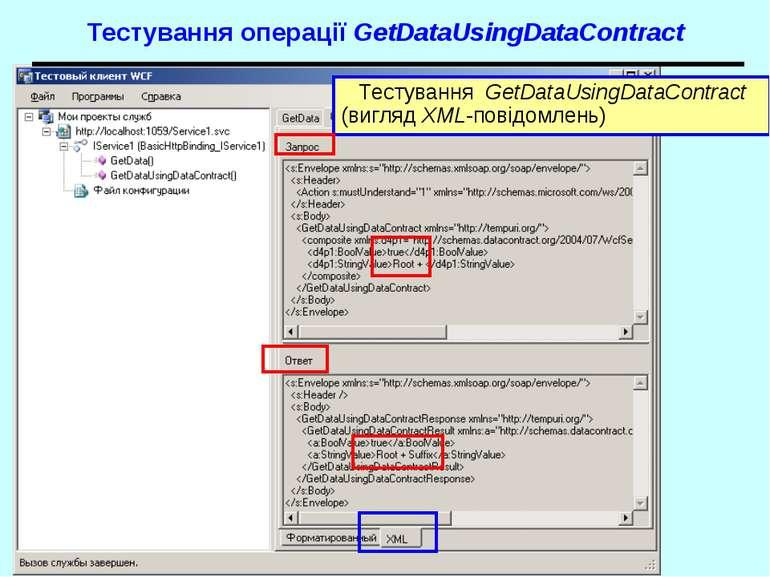 Тестування операції GetDataUsingDataContract Тестування GetDataUsingDataContr...