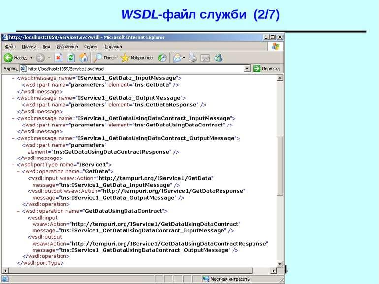 WSDL-файл служби (2/7) WCF