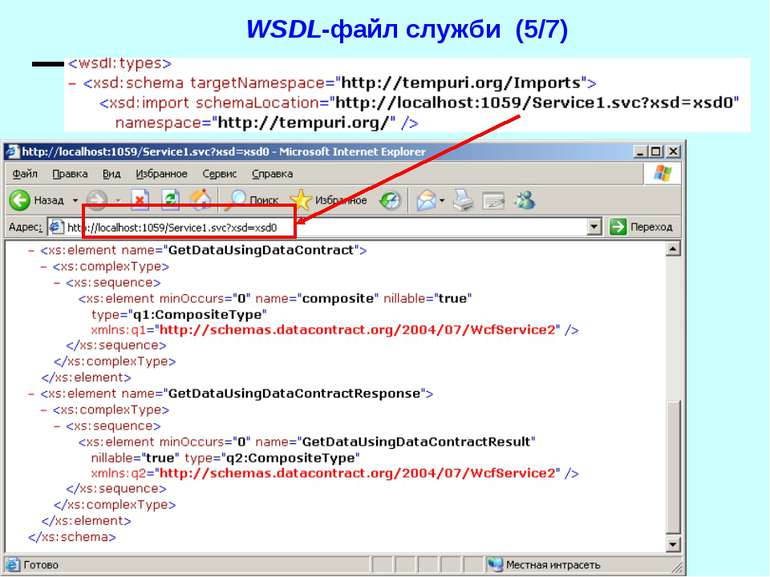 WSDL-файл служби (5/7) WCF