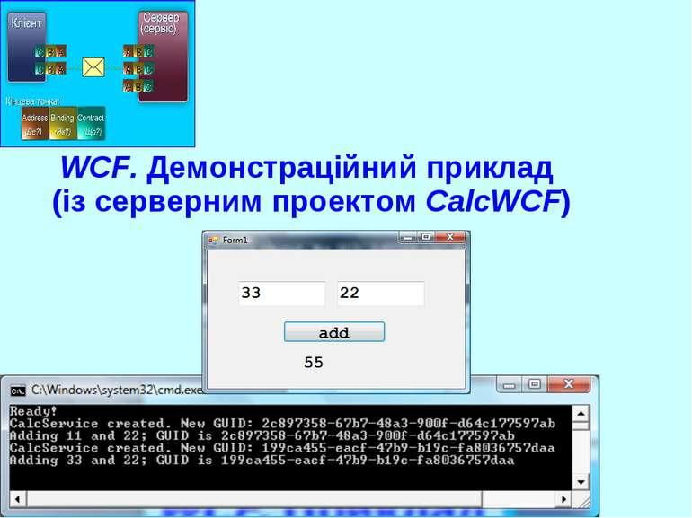 WCF. Демонстраційний приклад (із серверним проектом CalcWCF) WCF