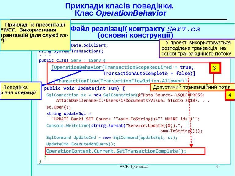 Приклади класів поведінки. Клас OperationBehavior Поведінка рівня операції Пр...