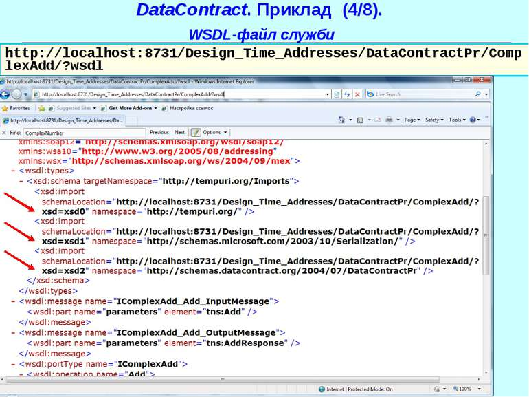 DataContract. Приклад (4/8). WSDL-файл служби http://localhost:8731/Design_Ti...
