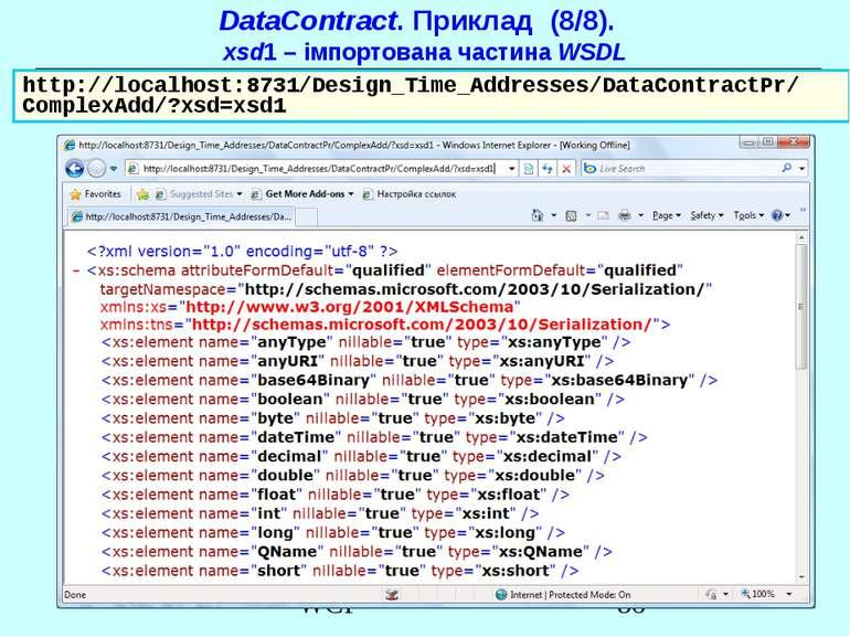 DataContract. Приклад (8/8). xsd1 – імпортована частина WSDL http://localhost...