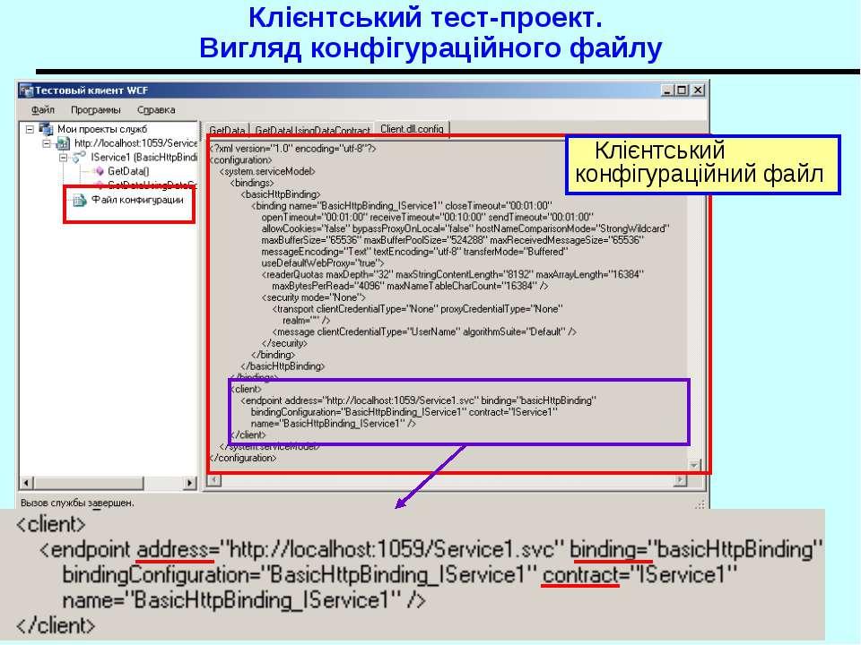Клієнтський конфігураційний файл Клієнтський тест-проект. Вигляд конфігурацій...