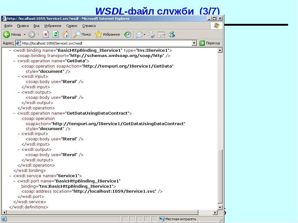WSDL-файл служби (3/7) WCF