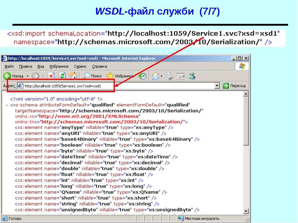 WSDL-файл служби (7/7) WCF