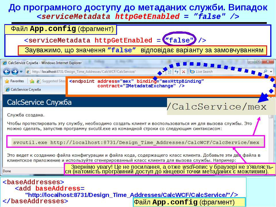 До програмного доступу до метаданих служби. Випадок Файл App.config (фрагмент)