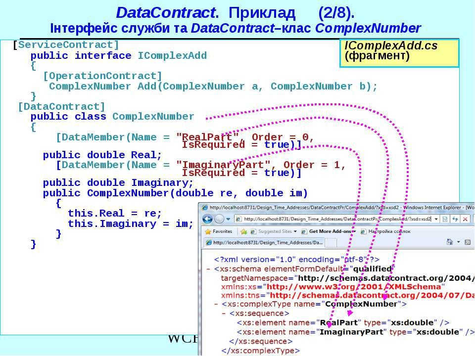DataContract. Приклад (2/8). Інтерфейс служби та DataContract–клас ComplexNum...