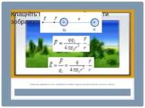 Визначимо напруженість поля, створюваного точковим зарядом q на деякій відста...