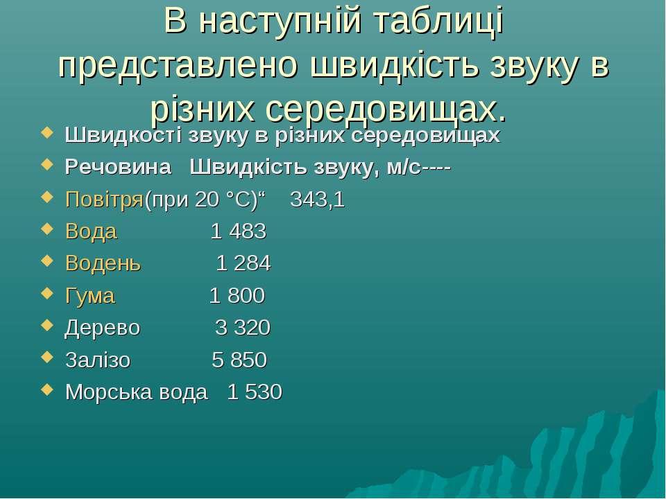 В наступній таблиці представлено швидкість звуку в різних середовищах. Швидко...