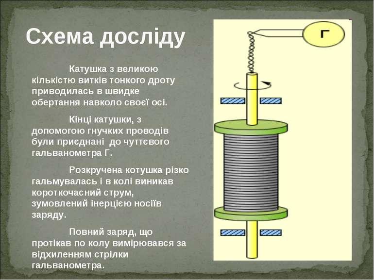 Схема досліду Катушка з великою кількістю витків тонкого дроту приводилась в ...