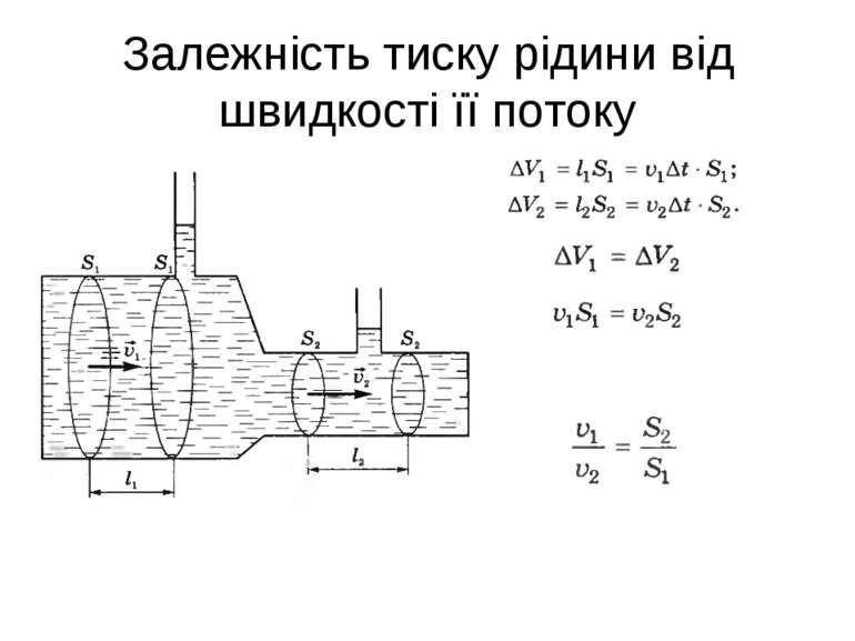Залежність тиску рідини від швидкості її потоку