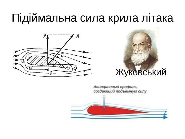 Підіймальна сила крила літака Жуковський