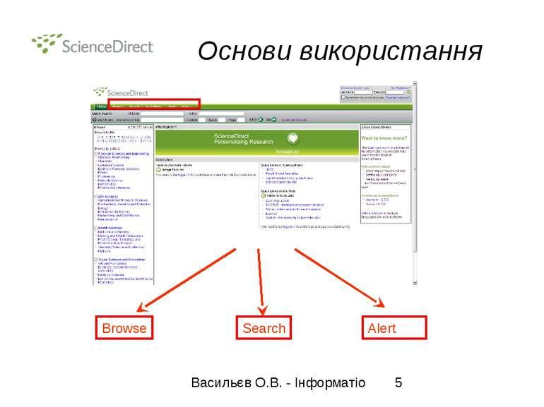 Основи використання Browse Search Alert Васильєв О.В. - Інформатіо