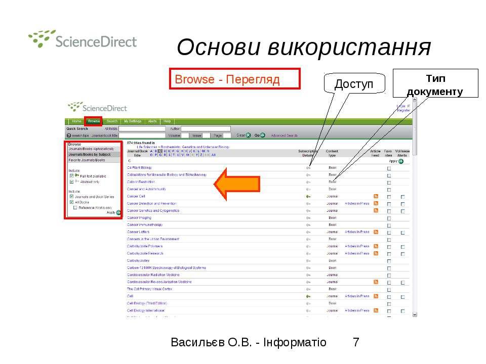 Основи використання Browse - Перегляд Доступ Тип документу Васильєв О.В. - Ін...