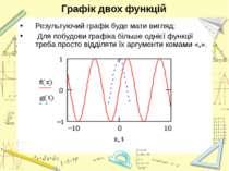 Графік двох функцій Результуючий графік буде мати вигляд: Для побудови графік...