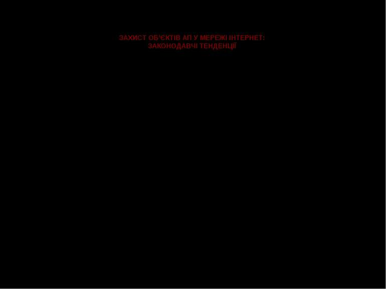 ЗАХИСТ ОБ'ЄКТІВ АП У МЕРЕЖІ ІНТЕРНЕТ: ЗАКОНОДАВЧІ ТЕНДЕНЦІЇ У разі невиконанн...