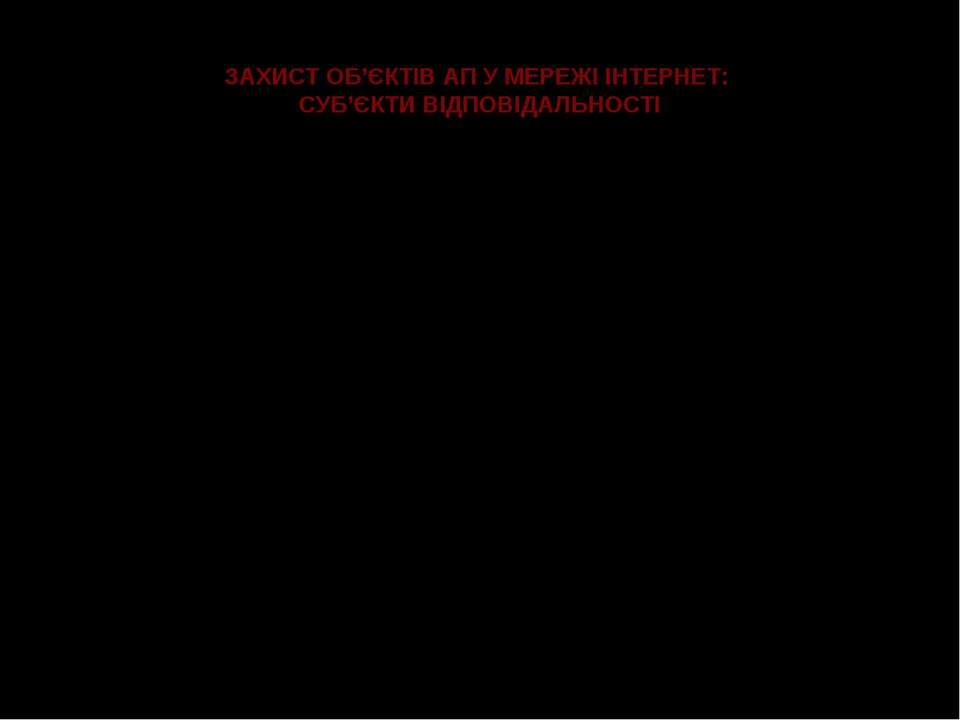 ЗАХИСТ ОБ'ЄКТІВ АП У МЕРЕЖІ ІНТЕРНЕТ: СУБ'ЄКТИ ВІДПОВІДАЛЬНОСТІ Провайдери/оп...