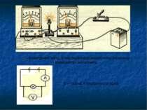 а – електричне коло, в яке ввімкнено електричну лампочку амперметр і вольтмет...