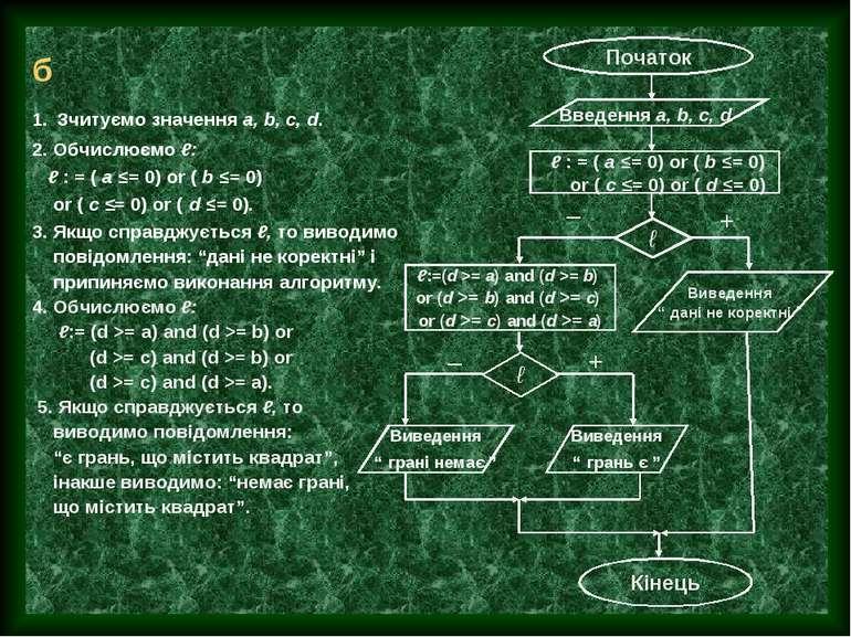б 1. Зчитуємо значення a, b, c, d. 2. Обчислюємо ℓ: ℓ : = ( a ≤= 0) or ( b ≤=...
