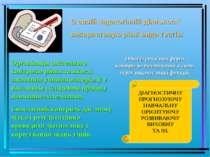 В своїй педагогічній діяльності використовую різні види тестів: Організація с...