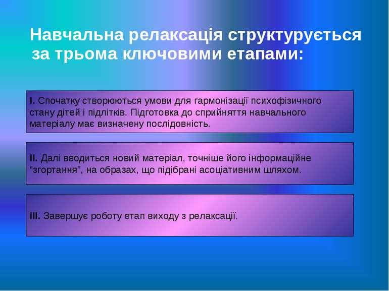 Навчальна релаксація структурується за трьома ключовими етапами: І. Спочатку ...