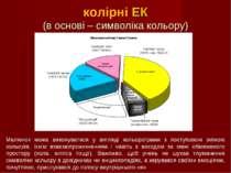 колірні ЕК (в основі – символіка кольору) Малюнок може виконуватися у вигляді...