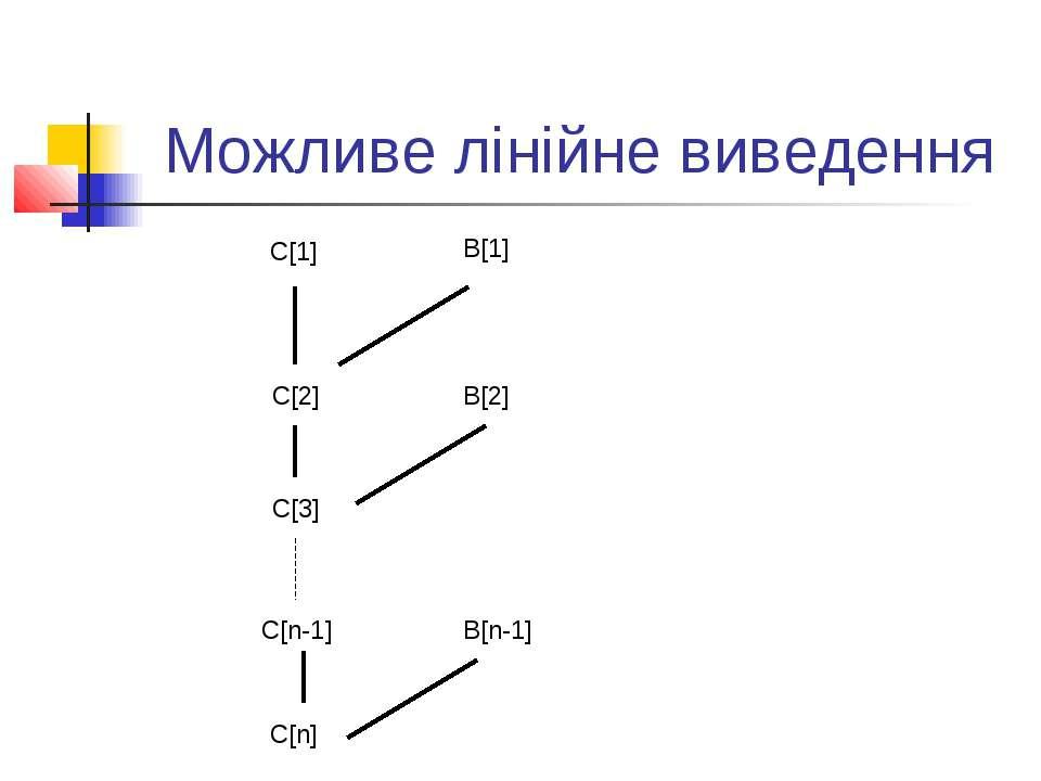 Можливе лінійне виведення C[1] B[1] C[2] C[3] B[2] C[n-1] B[n-1] C[n]
