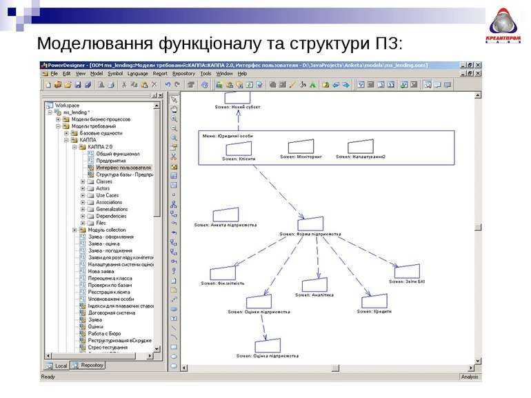 Моделювання функціоналу та структури ПЗ: