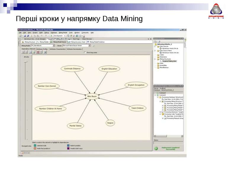 Перші кроки у напрямку Data Mining