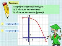 Завдання. На графіку функції знайдіть: 1) її область визначення; 2) область з...