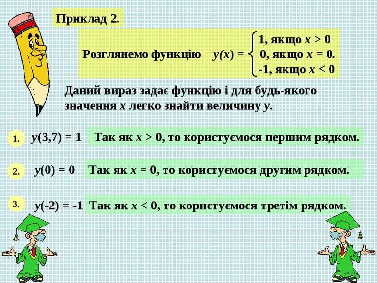 Приклад 2. Даний вираз задає функцію і для будь-якого значення х легко знайти...