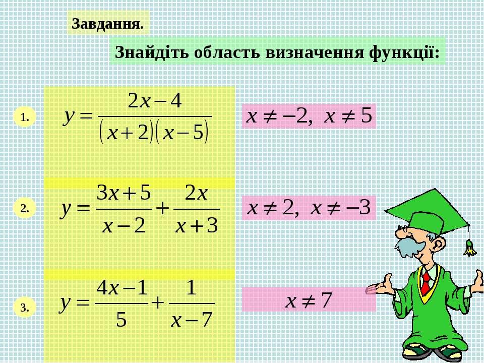 Завдання. Знайдіть область визначення функції: 1. 2. 3.