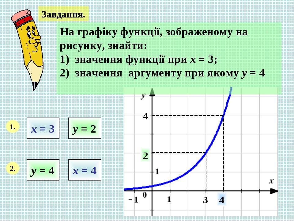 Завдання. На графіку функції, зображеному на рисунку, знайти: 1) значення фун...