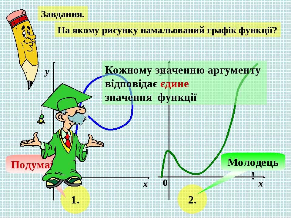 Завдання. На якому рисунку намальований графік функції? х у 0 х у 0 1. 2. Под...
