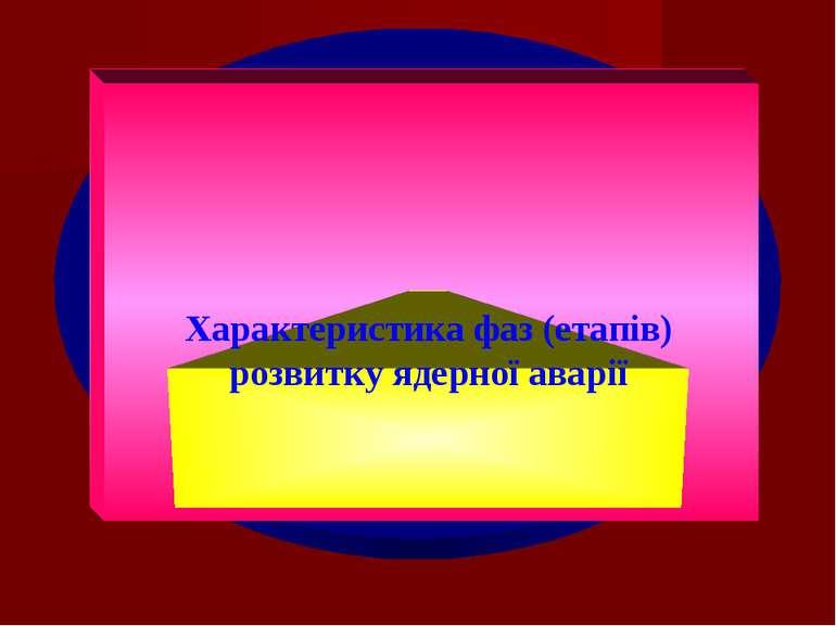 Характеристика фаз (етапів) розвитку ядерної аварії