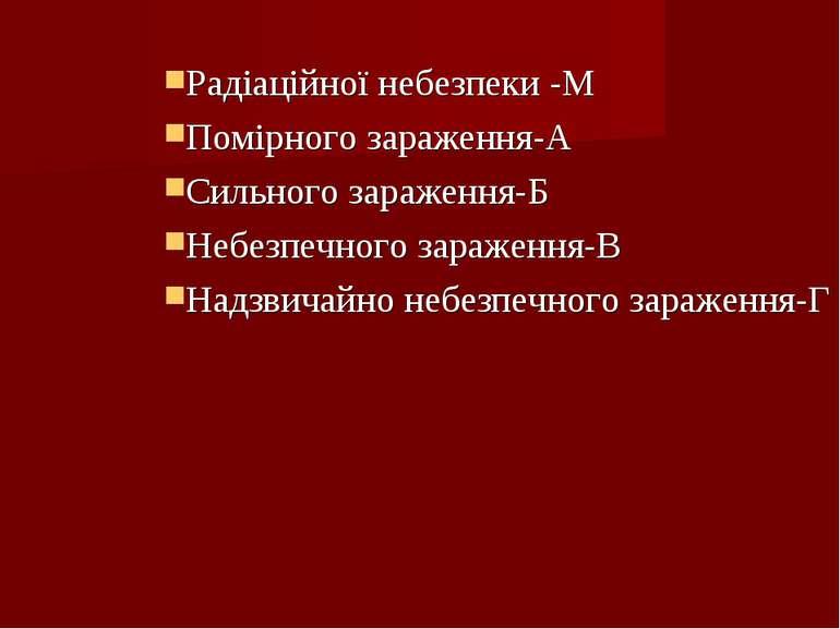 Радіаційної небезпеки -М Помірного зараження-А Сильного зараження-Б Небезпечн...