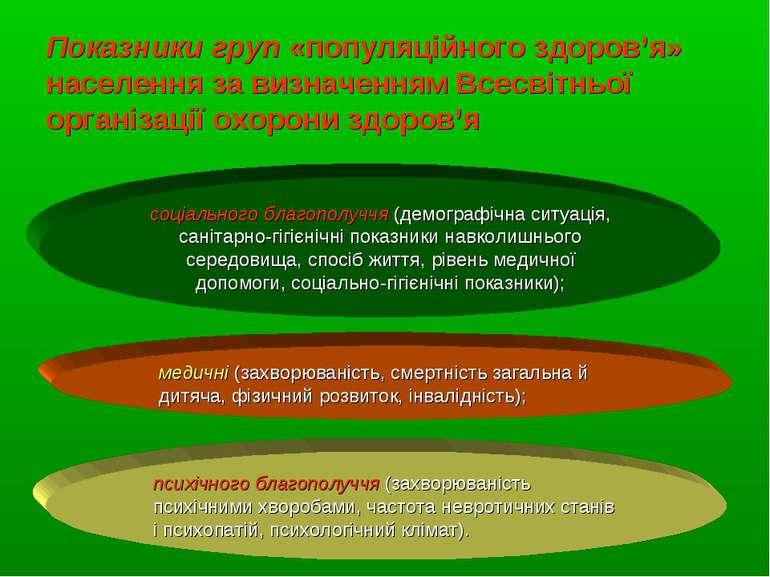 Показники груп «популяційного здоров'я» населення за визначенням Всесвітньої ...