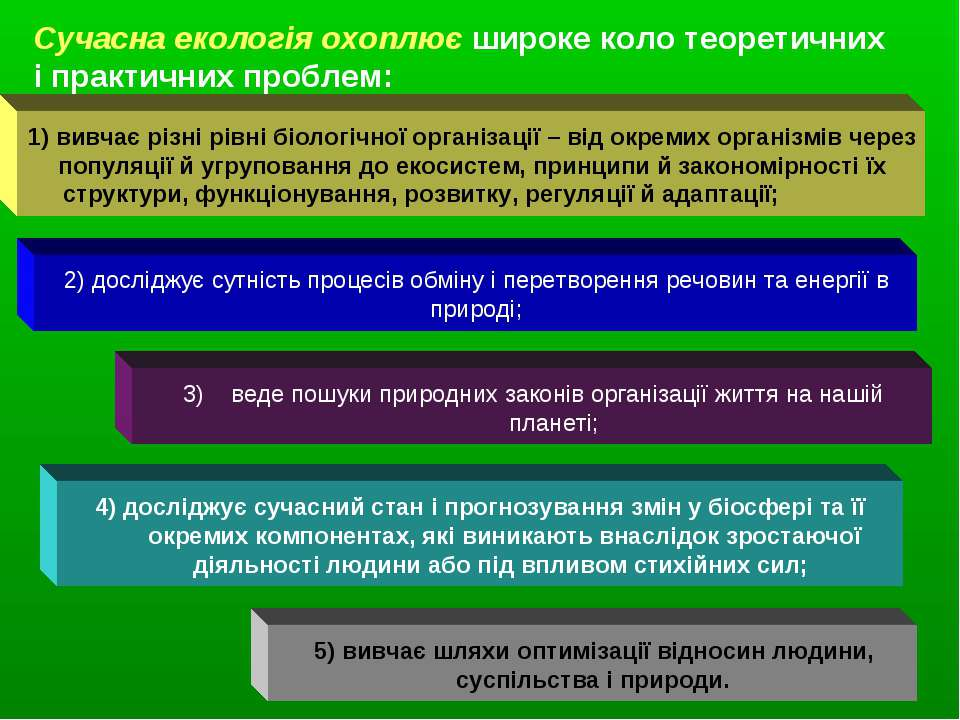 Сучасна екологія охоплює широке коло теоретичних і практичних проблем: 1) вив...