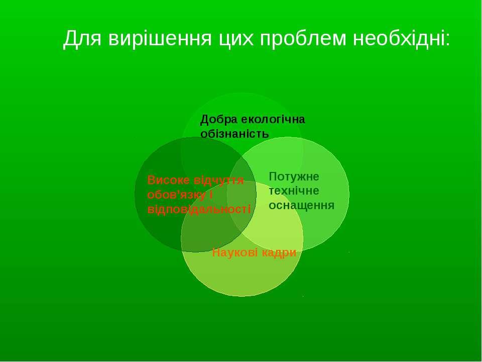 Наукові кадри Добра екологічна обізнаність Потужне технічне оснащення Високе ...