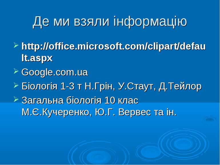 Де ми взяли інформацію http://office.microsoft.com/clipart/default.aspx Googl...