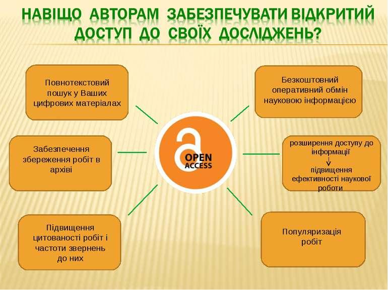 Безкоштовний оперативний обмін науковою інформацією розширення доступу до інф...