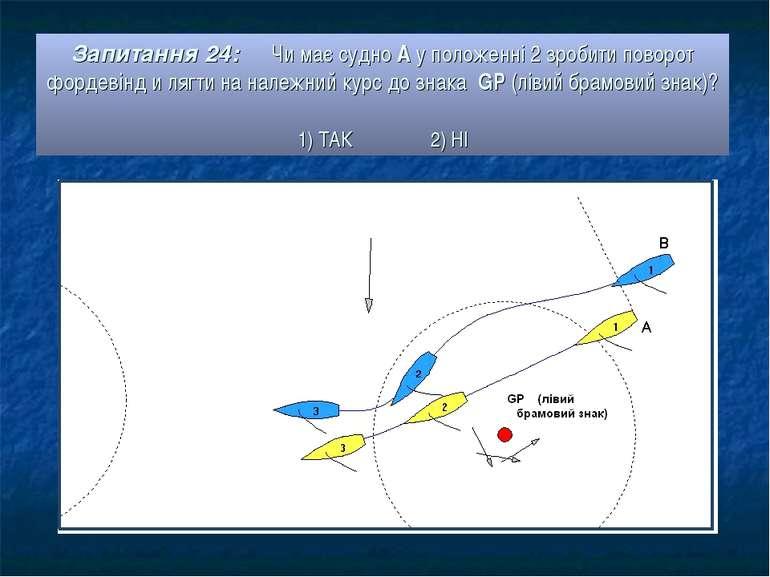 Запитання 24: Чи має судно А у положенні 2 зробити поворот фордевінд и лягти ...