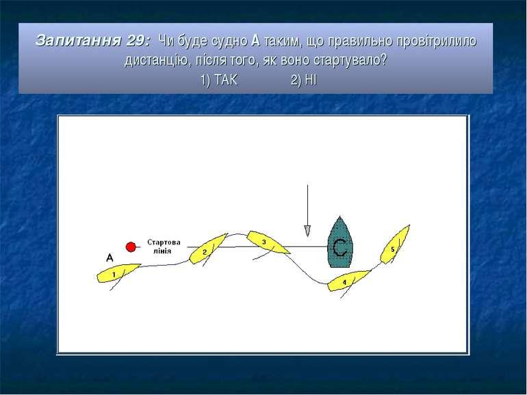 Запитання 29: Чи буде судно А таким, що правильно провітрилило дистанцію, піс...