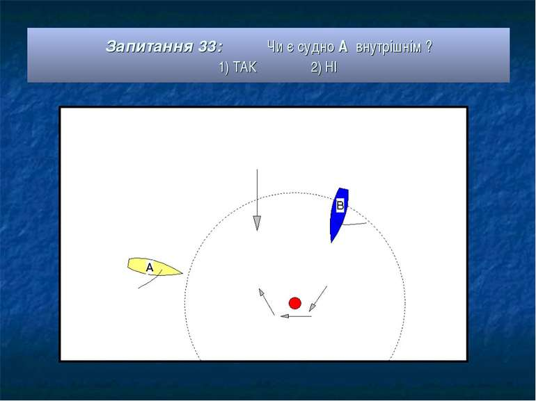 Запитання 33: Чи є судно А внутрішнім ? 1) ТАК 2) НІ