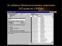 За заданим буквосполученням отримано 143 назви на 1999 рік