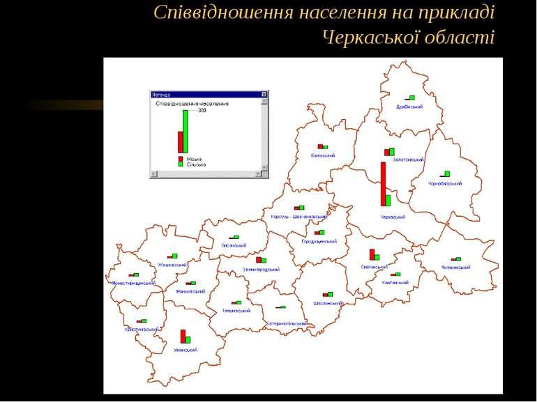 Співвідношення населення на прикладі Черкаської області
