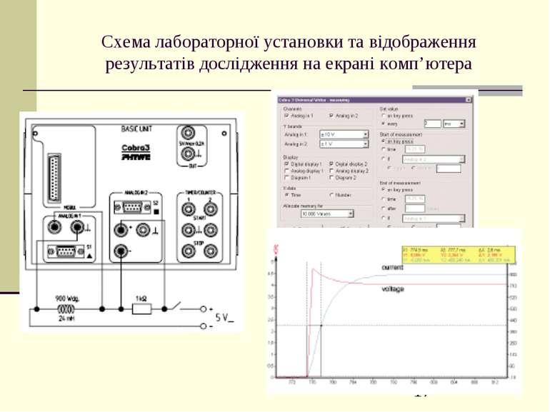 Схема лабораторної установки та відображення результатів дослідження на екран...
